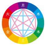 一般社団法人 日本占導師協会